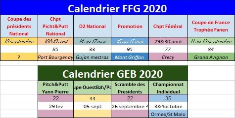 calendrier des compétitions de golf entreprise de Bretagne pour 2020