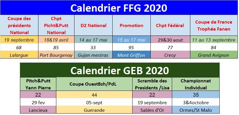 calendrier des compétitions de la ligue de Bretagne Golf Entreprises
